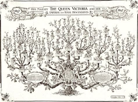 printable queen victoria family tree queen victoria family tree queen victorias family tree