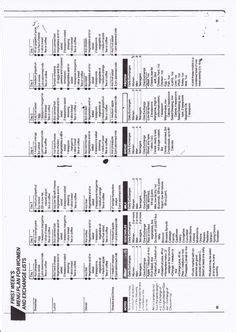 Detox Programme In Crossword Clue by Sle Of Weight Watchers Exchange Food Tracker Ww