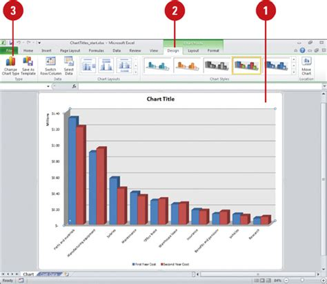 chart layout in excel 2010 microsoft excel 2010 creating and modifying charts