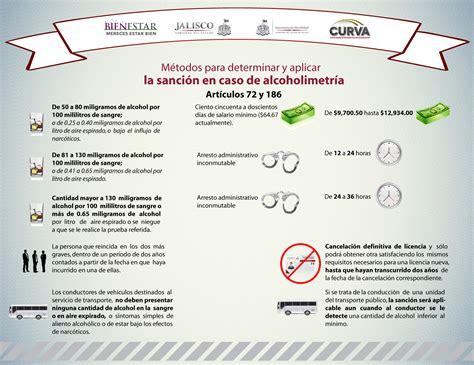 reglamento transito vialidad municipio guadalajara jalisco salvando vidas secretar 237 a de movilidad