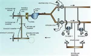 tempstar heat pump diagram tempstar free engine image