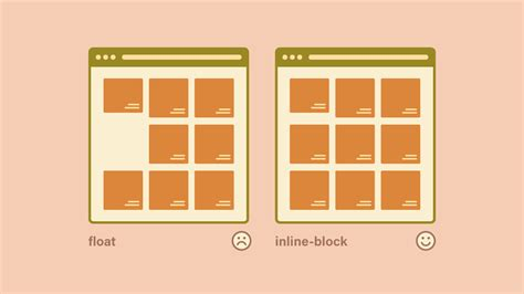 html layout using float how to use inline block for layout iamsteve