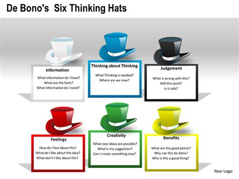 six thinking hats diagram pictures to pin on pinterest