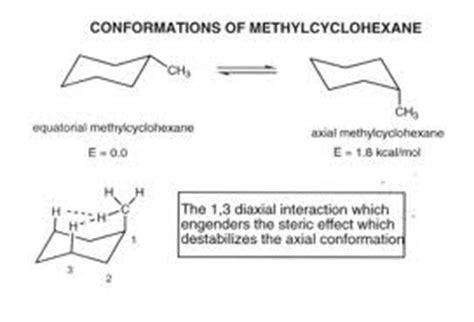 conformazione a sedia il cicloesano analisi conformazionale chimicamo org