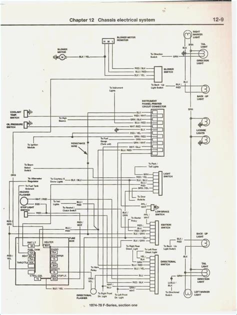 ford transit wiring diagram wiring diagram with
