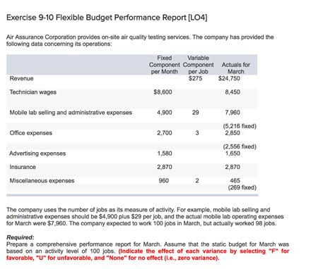 flexible budget performance report template best agenda