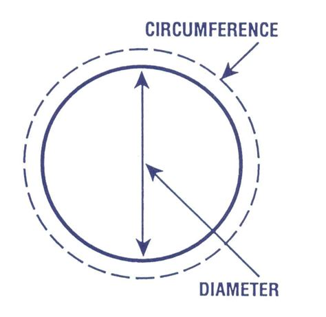 Circumference Length Measuring Band ring size chart and sizer