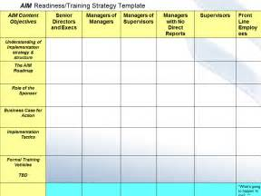 change strategy template using change management to build readiness for change