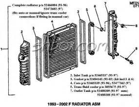 auto trans cooling question jeep cherokee forum