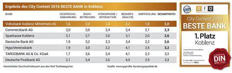 Deutsche Bank Neukunde Musterdepot Er 246 Ffnen