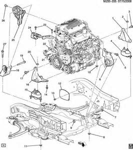 gm 2 4l ecotec engine gm free engine image for user manual