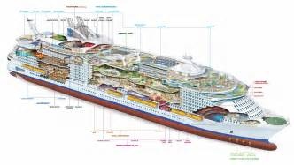 Vanity Examples Ship Categories And Cabins Harmony Of The Seas Royal