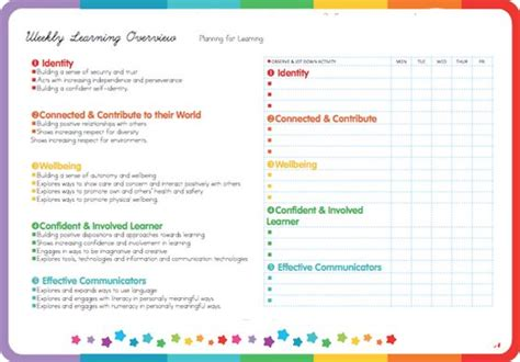 eylf programming templates emergent curriculum early childhood lesson plan sign up