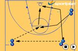 basketball free throw shooting frequently asked questions and answers basketball coaching 650 basketball drills