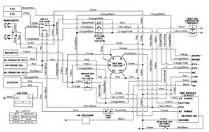 wiring diagram briggs stratton engine wiring image wiring diagram briggs and stratton engine images on wiring diagram briggs stratton engine