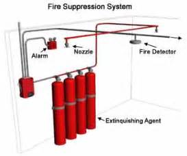 Basic Floor Plan Maker fire service the benefits of fire suppression systems