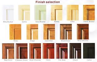 Types Of Kitchen Cabinets types of kitchen cabinets wood images