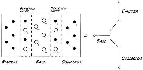 hbt transistor tutorial 28 images ece 7366 advanced process integration set 10a the bipolar