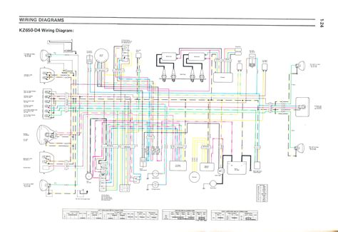 z650 wiring diagram simple wiring diagrams mifinder co