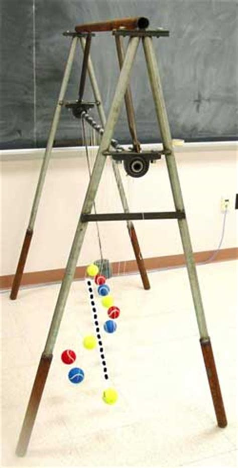 swing set physics millersville university experiment of the month