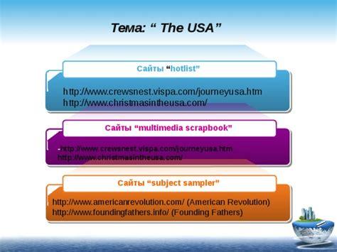 hotlist usa внедрение новых учебных интернет материалов в обучение