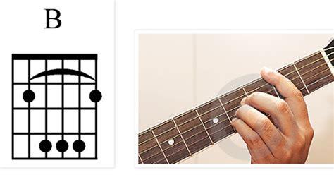 tutorial gitar kita selamanya cara bermain kunci gitar cb tutorial gitar lengkap