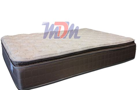 Cheap Affordable Mattresses by Best Mattress Prices