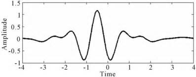 high pass filter gis multi temporal analysis of remotely sensed information using wavelets
