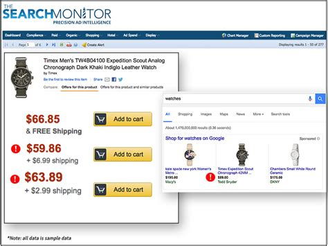 The Search Monitor Monitor Minimum Advertised Prices Map For Pricing Violations