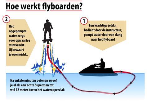 waterscooter werking flyboarden voor iedereen katwijk