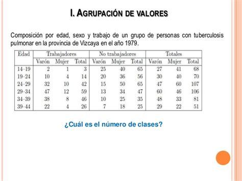 ac est n las tablas completas con los sueldos de los profesores elaboraci 243 n de tablas de frecuencia estad 237 stica