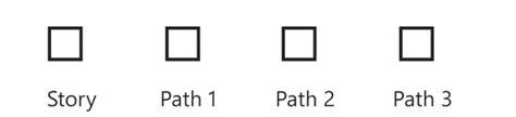 xaml layout alignment windows phone xaml checkbox alignment stack overflow