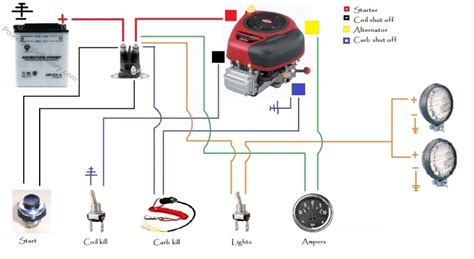 wiring diagram for lawn mower solenoid wiring wiring