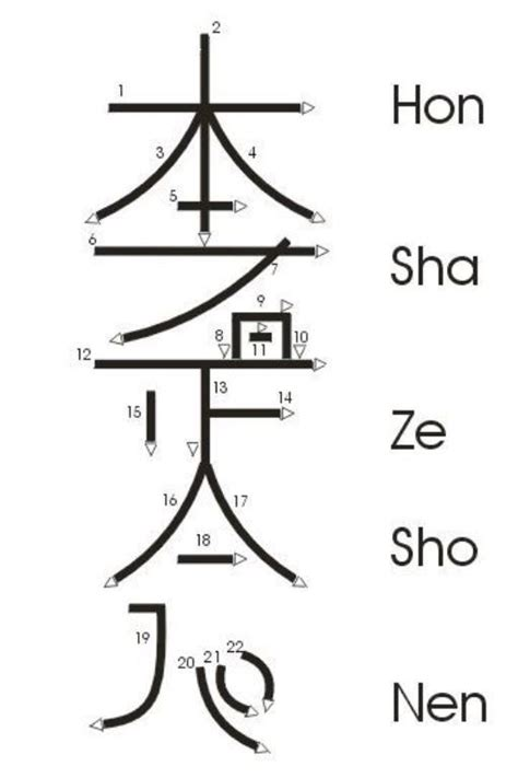draw hon sha ze sho nen reiki reiki symbols reiki
