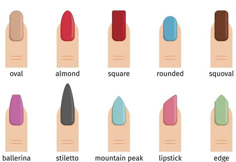 most popular nail length and shape 12 passionate nail shapes of 2018 with alluring designs