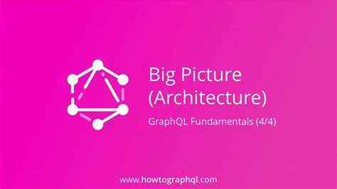 tutorial python mutagen graphql architecture big picture