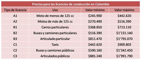 precio de licencia de manejo precio de licencia de manejo precio de licencia de