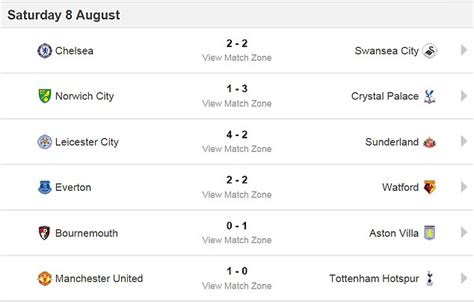 epl under 23 table premier league table results and remaining fixtures
