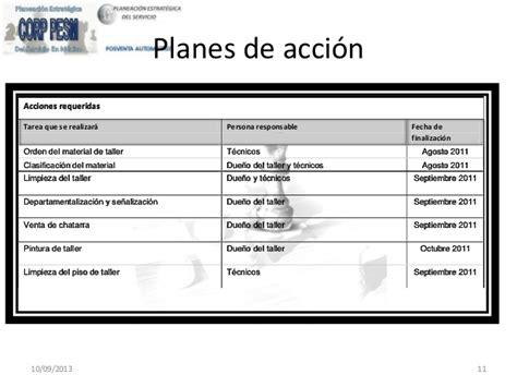 plan de accion para una estacion de servicio en argentina analisis foda para taller automotriz