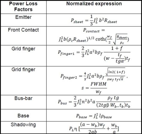 power loss in resistor power loss resistor is given by 28 images resistors in series and parallel 183 physics