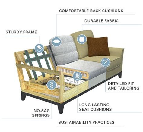 couch construction broyhill sofa construction product features pinterest