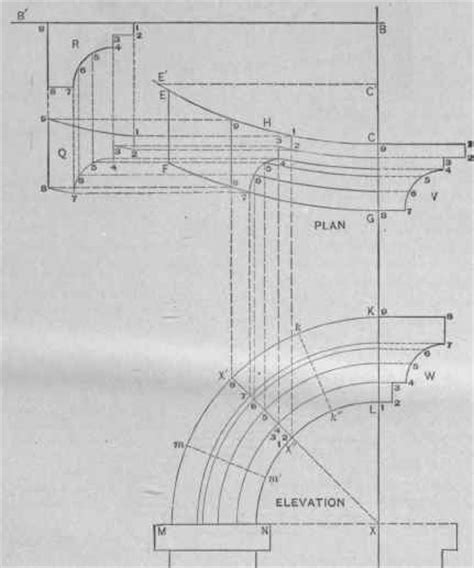 Problem 218 Pattern Of The Blank For A Curved Molding In