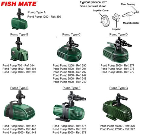 Gardener Direct by Fish Mate Pond Spares Water Gardening Direct