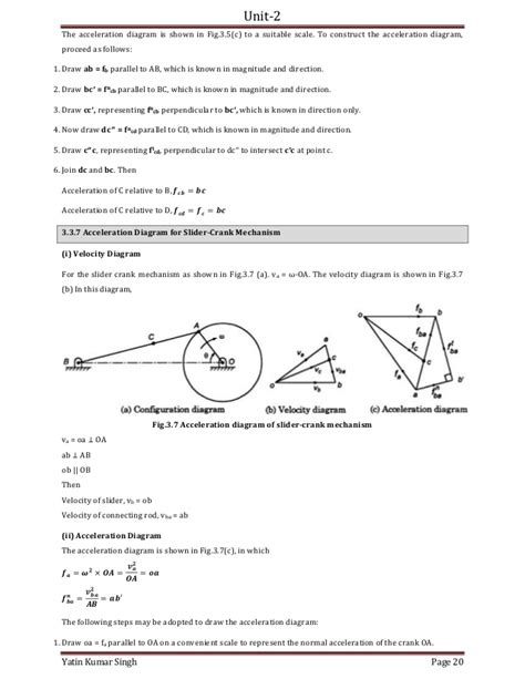 how to draw velocity and acceleration diagram kinematic synthesis
