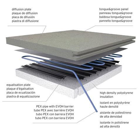 pavimento radiante dwg cbi europe sistemi di condizionamento integrati radiante