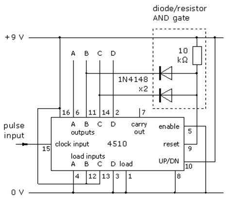 resistor counter 4510 bcd up counter