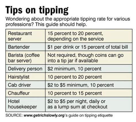 How Much To Tip Hair Dresser by 301 Moved Permanently