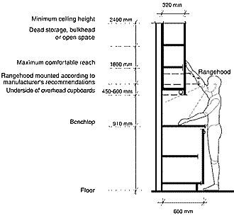 kitchen cabinet height what is the standard kitchen cabinet height home