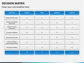 powerpoint decision matrix
