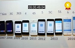 Image result for iPhone Series in Order